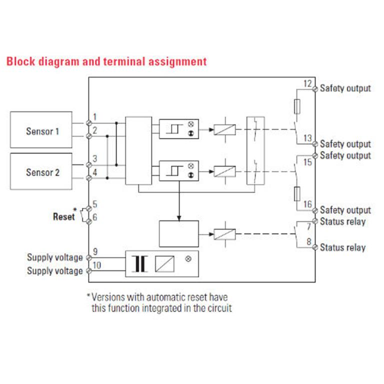 ESD3 Switching Unit Wiring
