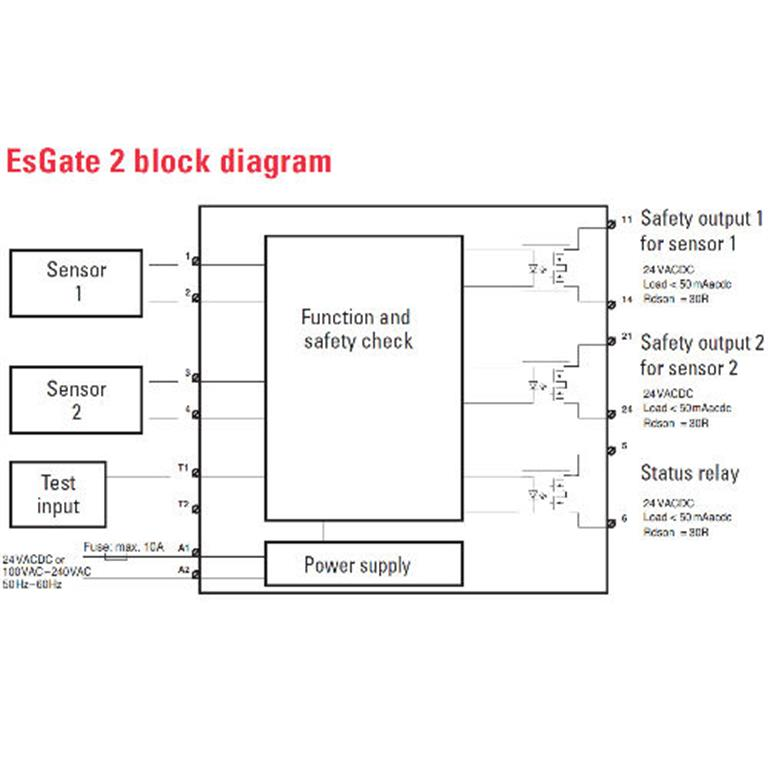 ESGate 2 Switching Unit Wiring