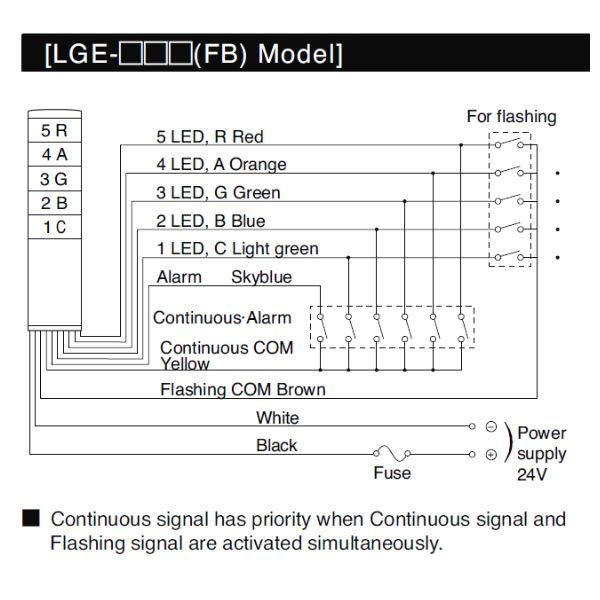 LGE_Wiring?width=1024 motion 29 lge 100mm led stack light with direct mounting patlite signal tower wiring diagram at bakdesigns.co