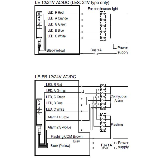 LE_LES A_Wiring?width=1024 led andon light tower stack lights 50mm dia patlite signal tower wiring diagram at creativeand.co