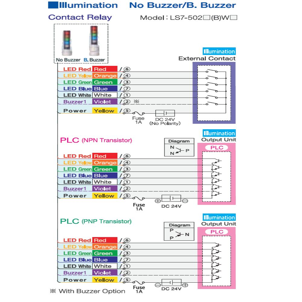 LS7wiringdiagram1?width=1024 smooth body stack light 70mm signal light tower andon signal light patlite wiring diagram at aneh.co