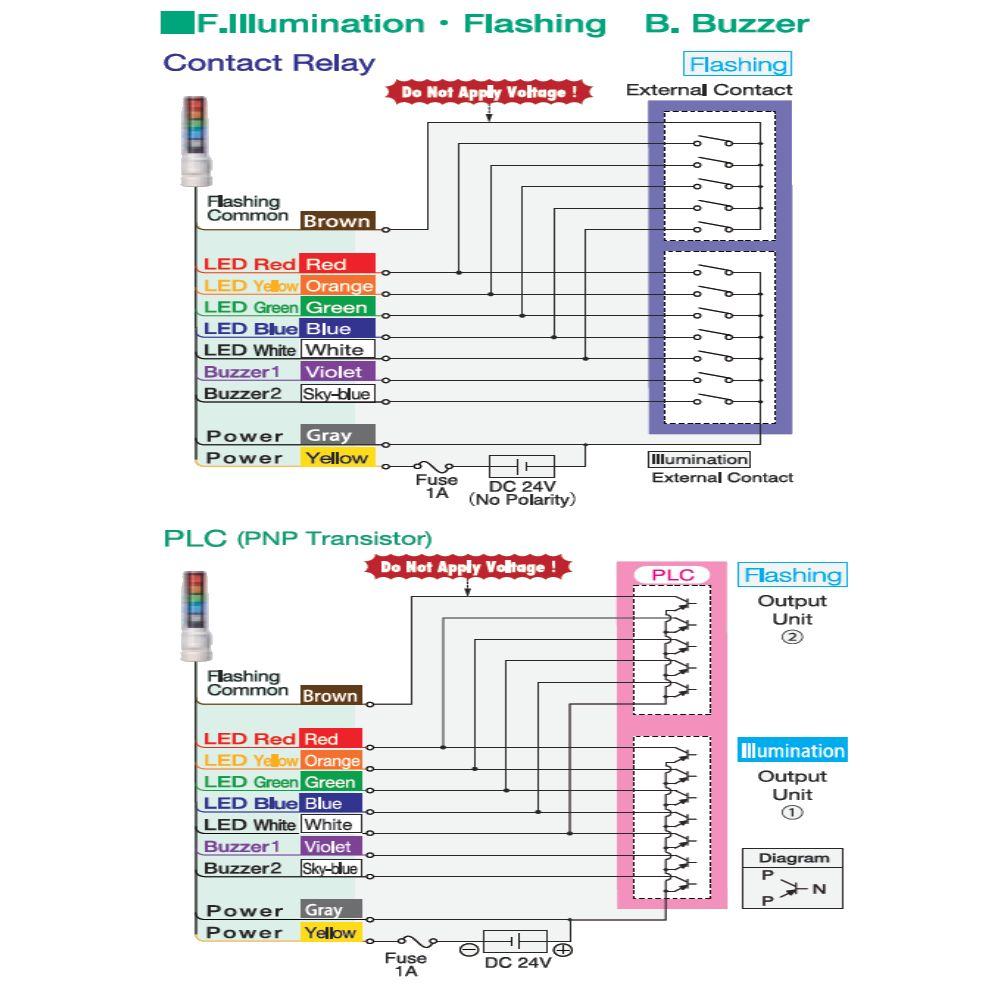 smooth body stack light 70mm signal light tower andon signal lightpatlite ls7 pin wiring diagram