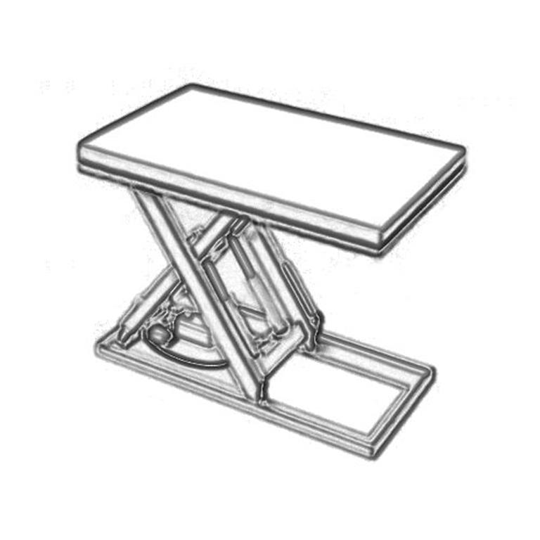 Safety Edges for Lifting Platforms and Tables