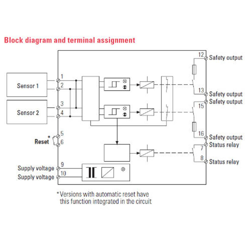 Exelent ab safety relay images best for wiring diagram