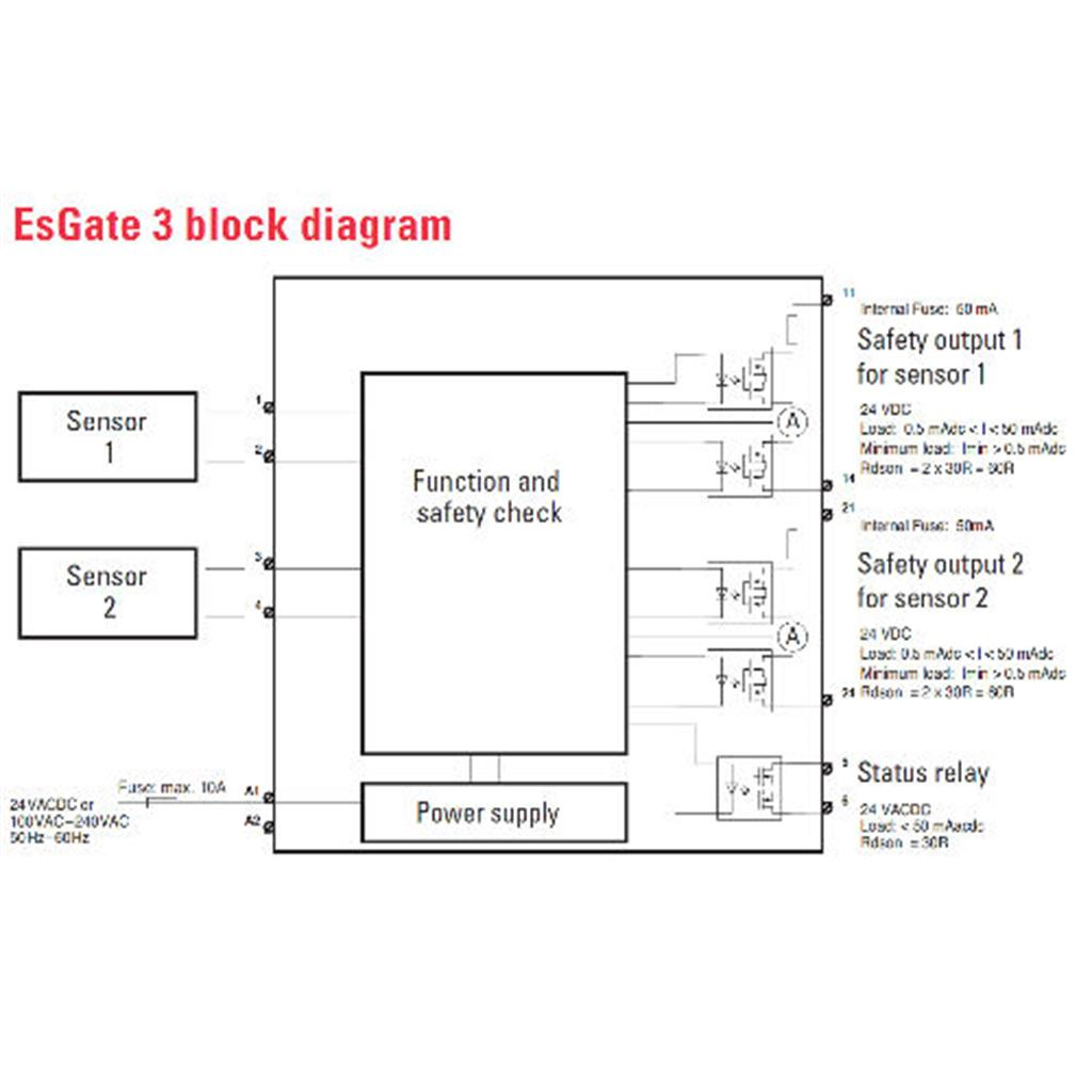 Automatic Reset Safety Edge Relays Auto Switching Units Sliding Gate Wiring Diagram Esgate